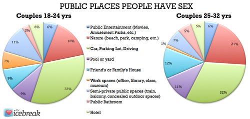 publicsex1